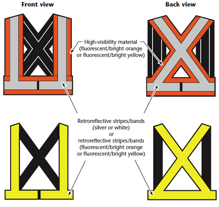 this image provides a breakdown of the specifications of CSA class 1 high visibility safety apparel