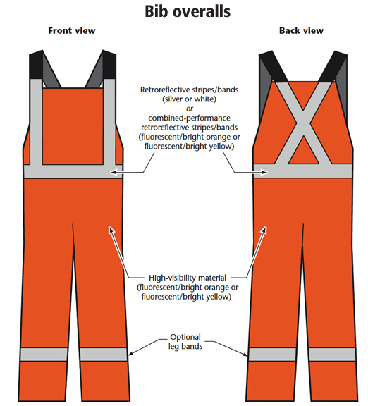 this image provides a breakdown of the specifications of CSA class 2 high visibility safety apparel specifically for bib overalls