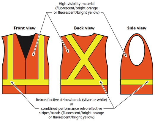 this image provides a breakdown of the specifications of CSA class 2 high visibility safety apparel for vest style apparel