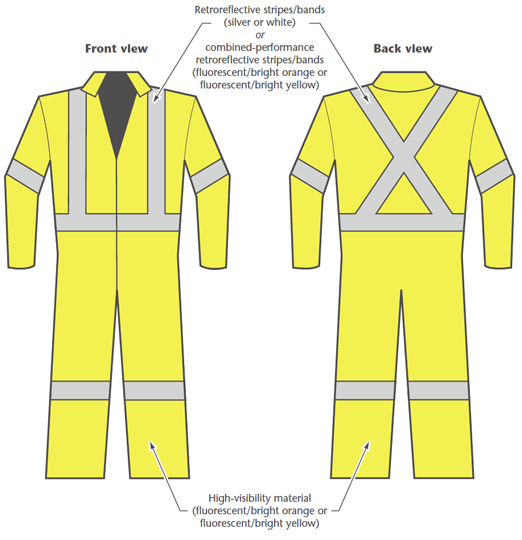 this image provides a breakdown of the specifications of CSA Class 3 high visibility apparel