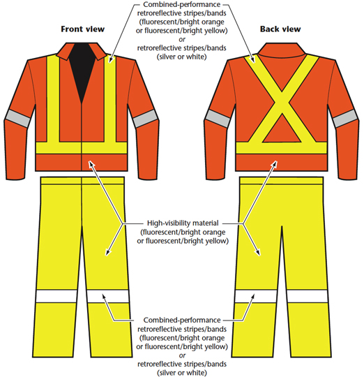 this image provides a breakdown of the specifications of CSA Class 3 high visibility apparel comprised of Class 2 tops and bottoms combined