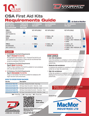Open PDF of the DSI - CSA First Aid Kit Requirements Guide resource