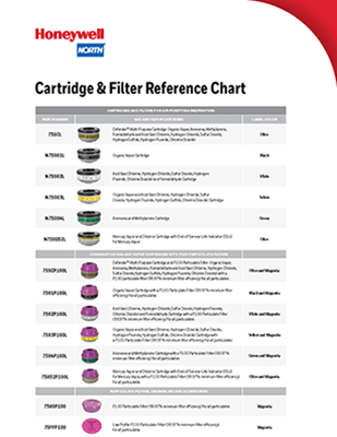 Picture for Honeywell North N-Series Cartridge Filter Chart